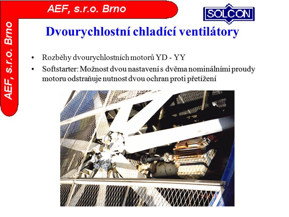 Dvourychlostní chladící ventilátory