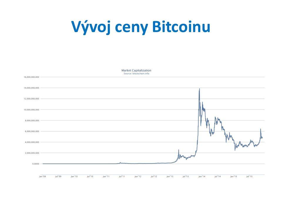 Vývoj ceny Bitcoinu
