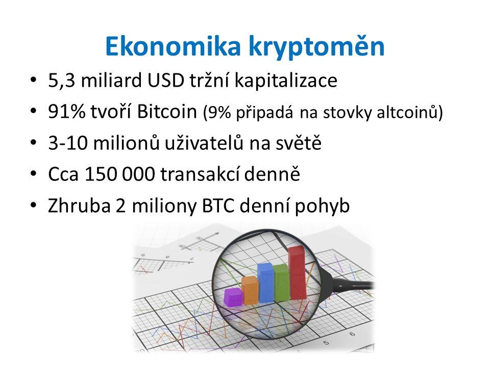 Ekonomika kryptoměn 5,3 miliard USD tržní kapitalizace