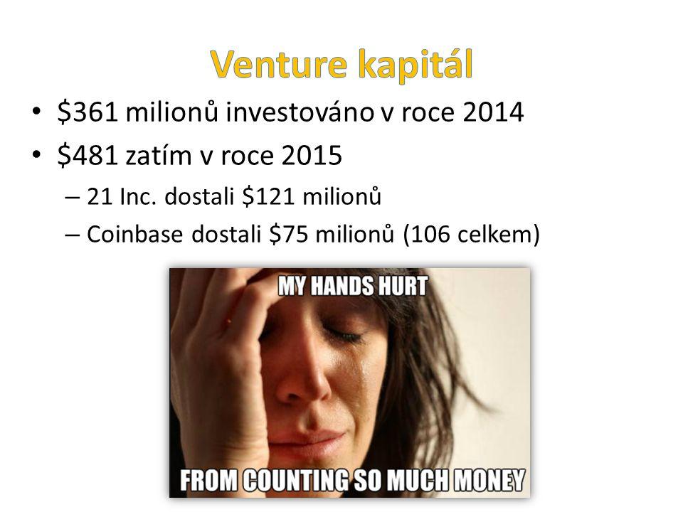 Venture kapitál $361 milionů investováno v roce 2014