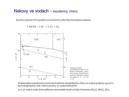 definice uhlíkového datování v chemii dohazování v osudu nefunguje