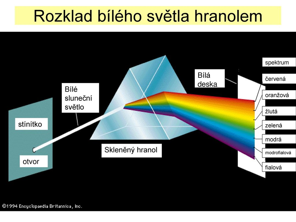6691ff25b Základy nauky o barvě Barva – vjem barvy chromatičnost – kolorita ...