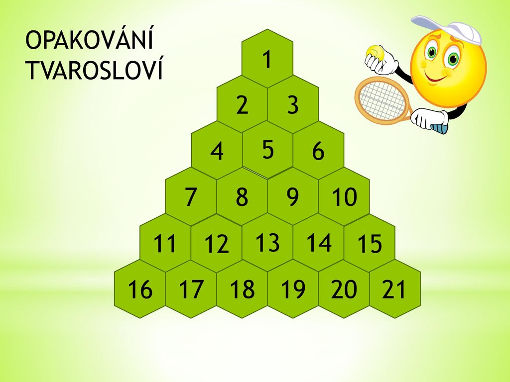VY_32_Inovace_6 3 7 AZ kvíz tvarosloví Český jazyk 7  ročník