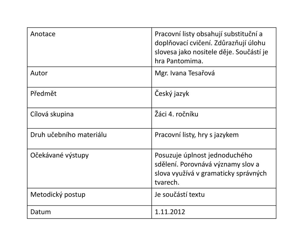 Sloveso Je Zaklad Vety Autor Mgr Ivana Tesarova Ppt Stahnout