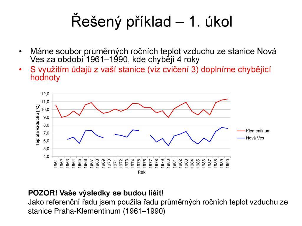 e5be3e46b65 Statistické metody a zpracování dat 1 (podzim 2016) Klára Čížková ...