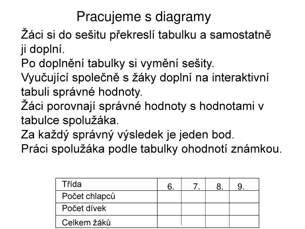Matematika 4 Ronk Pracujeme S Diagramy Ppt Sthnout Ci Si Do Seitu Pekresl Tabulku A Samostatn