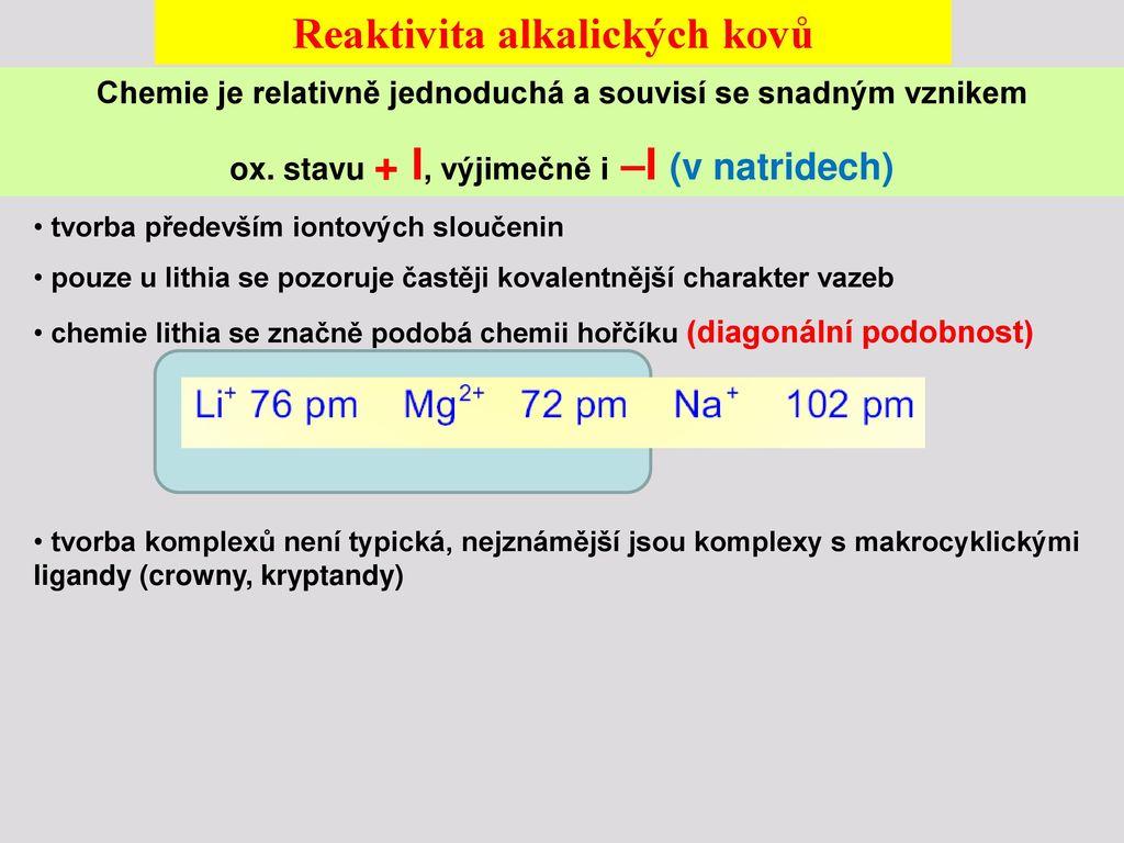 Alkalicke Kovy Ns1 Lithium Sodik Draslik Rubidium Cesium