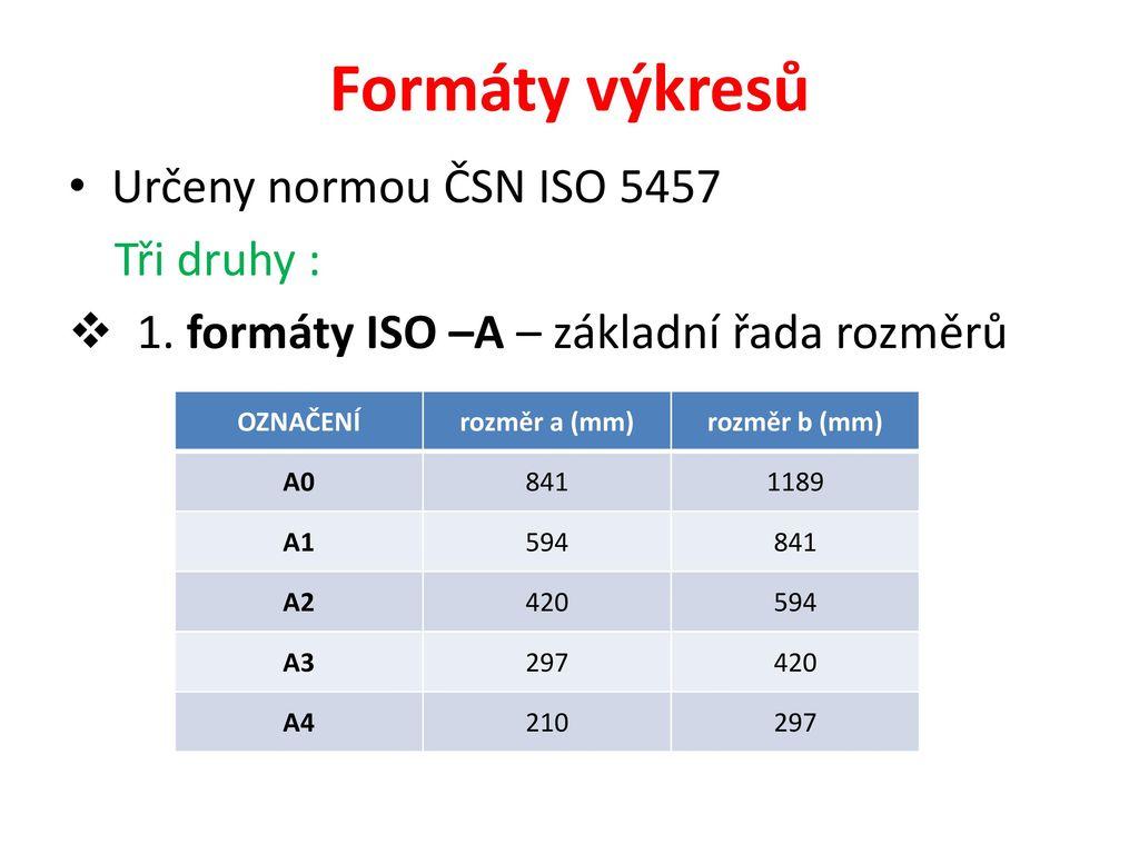 Formaty Vykresu Urceny Normou Csn Iso 5457 Tri Druhy Ppt Stahnout