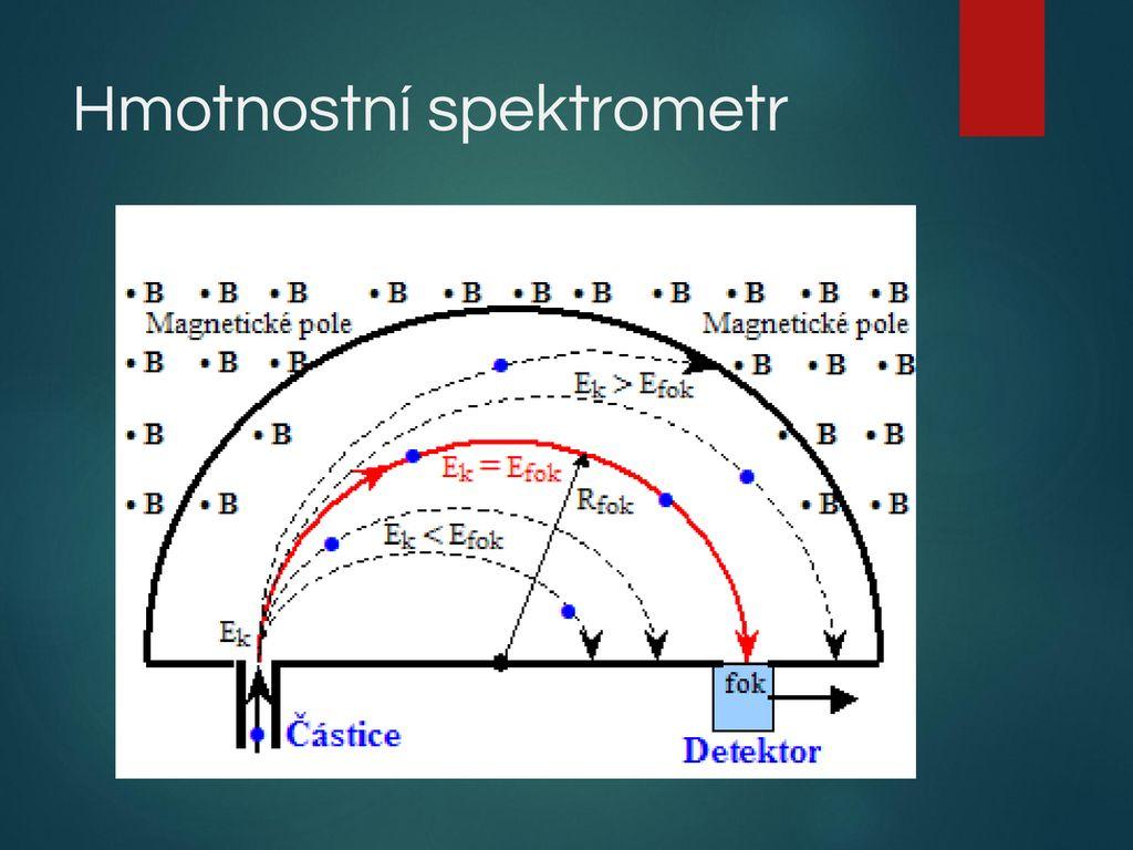 hmotnostní spektrometrie s urychlovačem uhlíku