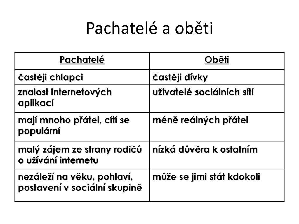 Seznamky zdarma uae