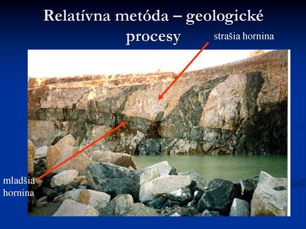 Základné princípy pre relatívny geologický datovania