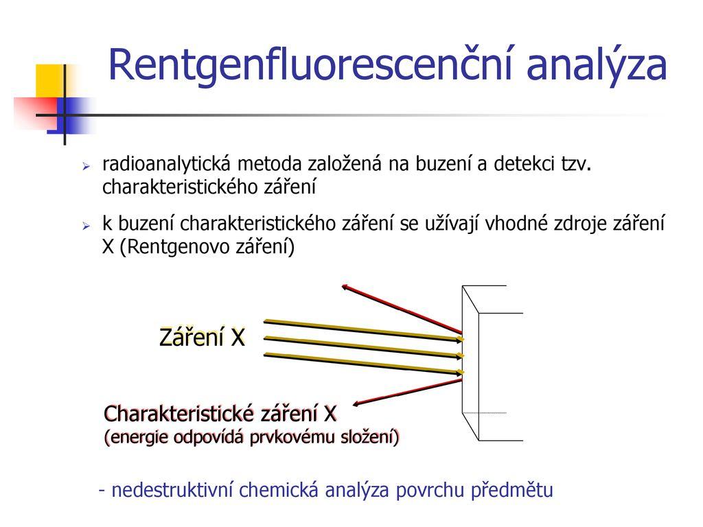 chemická analýza rádiokarbónová datovania