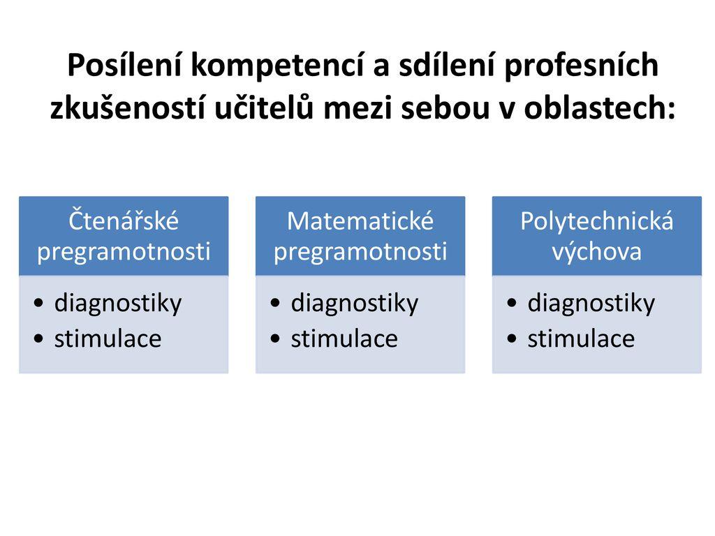 Centra kolegiální podpory - ppt stáhnout a3f6150b86b