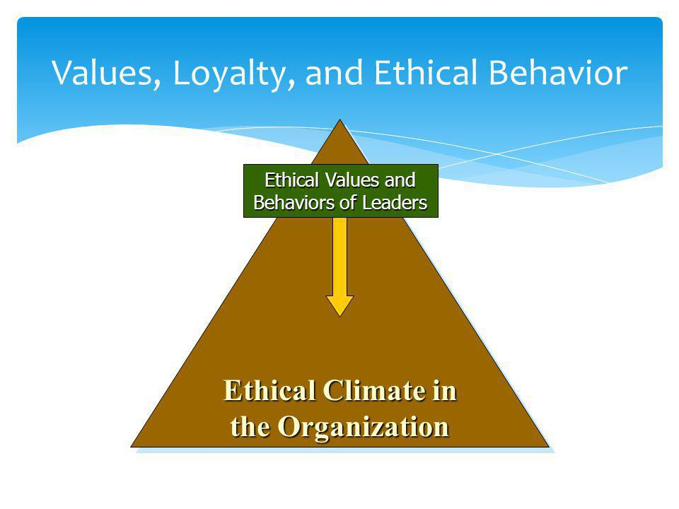 Values, Loyalty, and Ethical Behavior