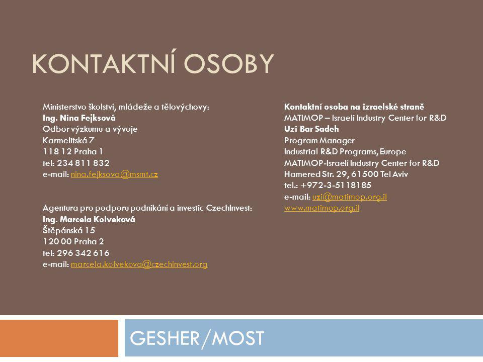 Kontaktní osoby GESHER/MOST