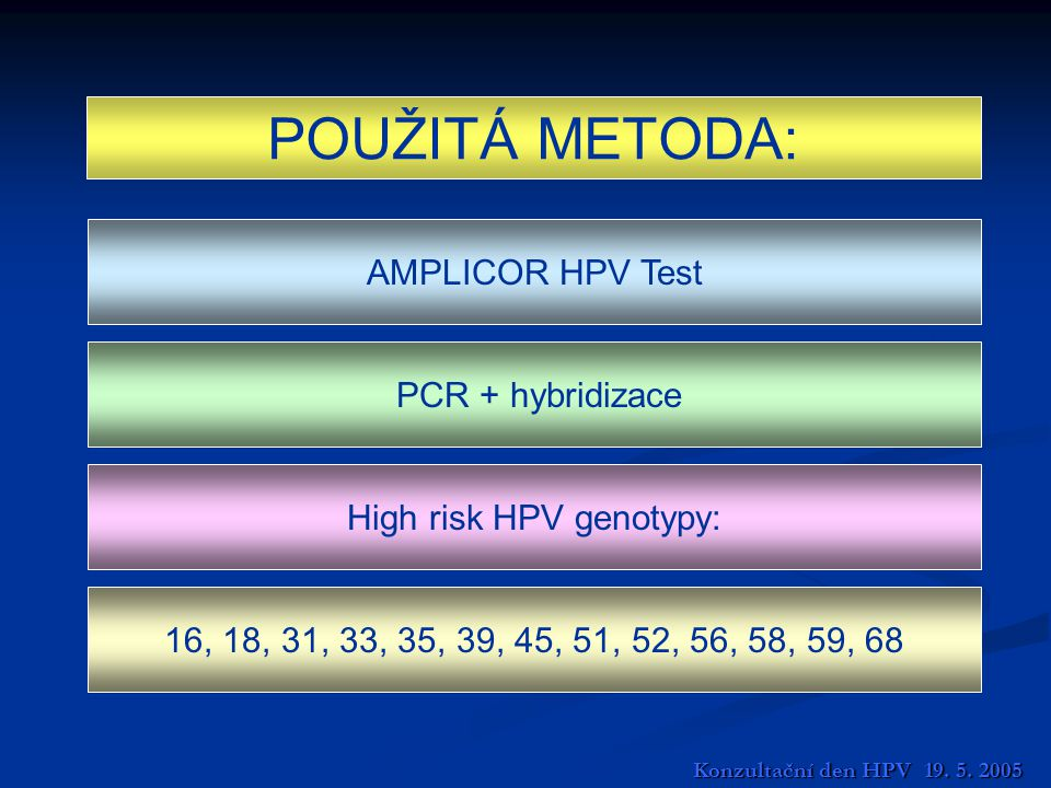 High risk HPV genotypy: