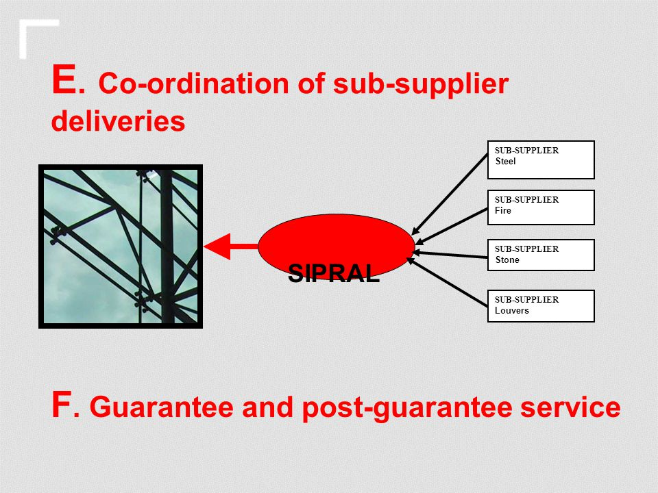 E. Co-ordination of sub-supplier deliveries