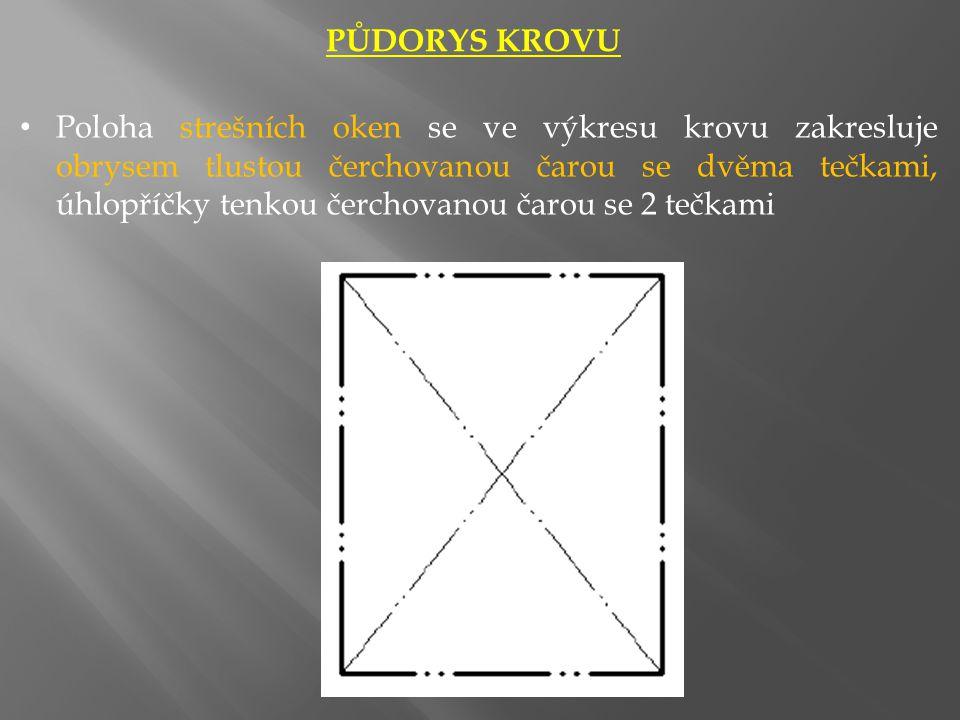 Vykres Krovu Sedlova Strecha Ppt Stahnout