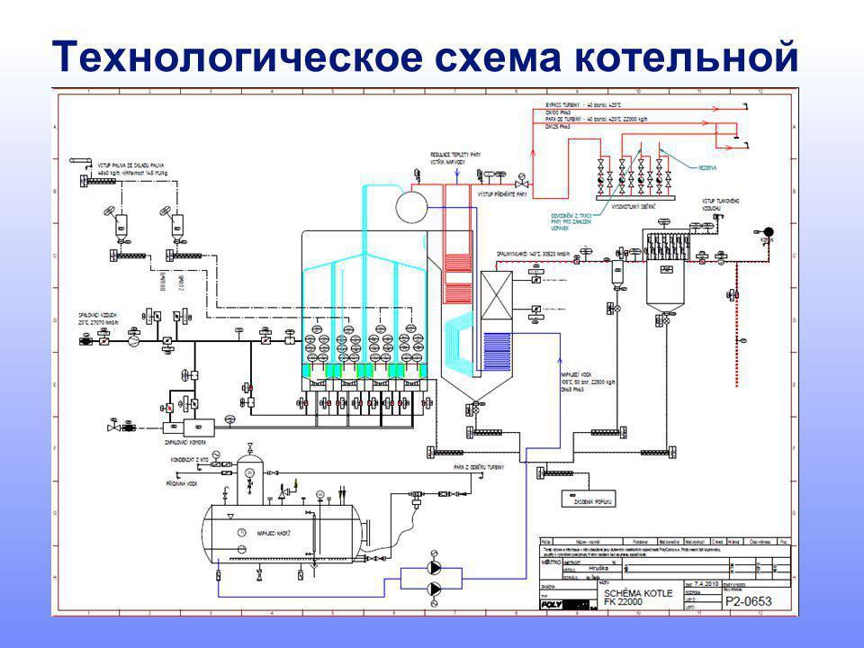 Принципиальная схема газовой котельной картинка с описанием