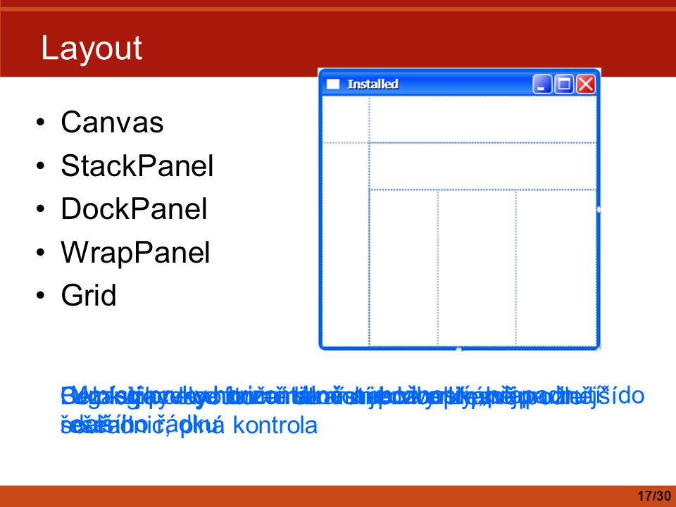 Layout Canvas StackPanel DockPanel WrapPanel Grid