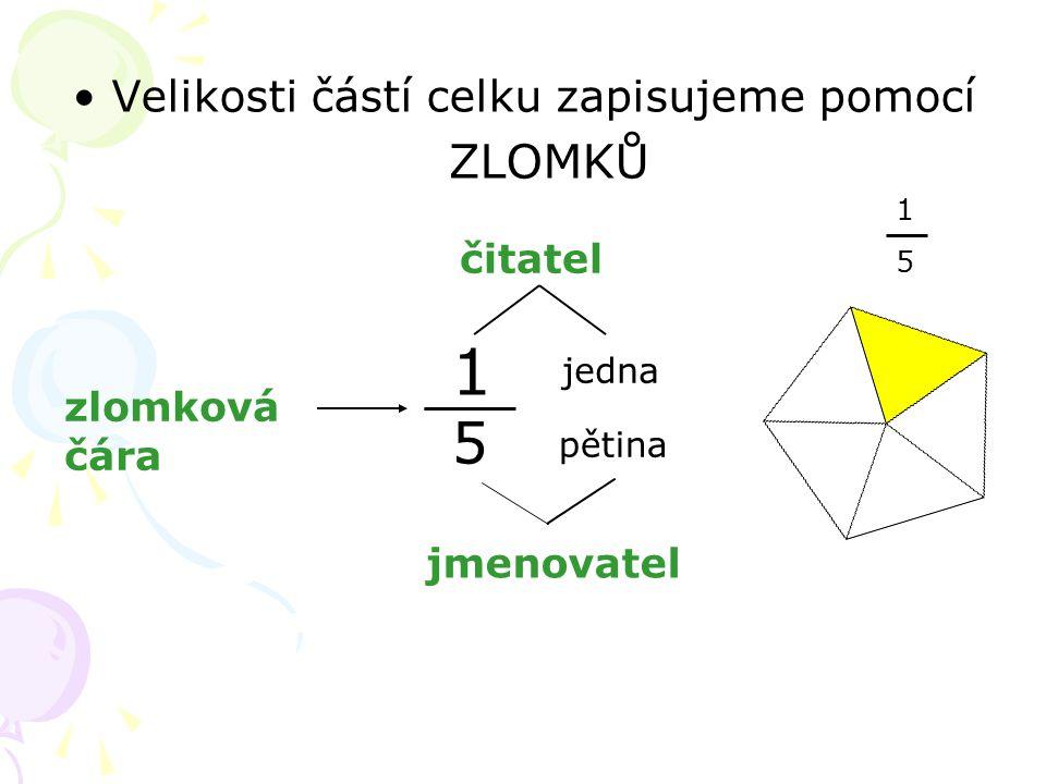 ZLOMKY Kateřina Švajdová Miroslava Možná U1ST, 4. ročník. - ppt ...