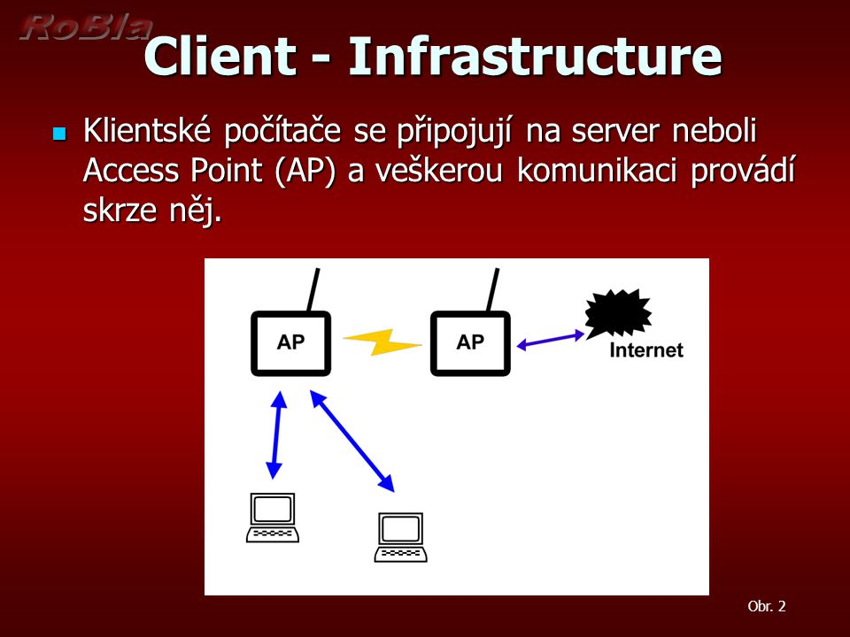 Client - Infrastructure