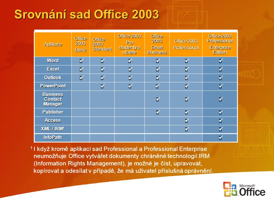 office 2003 professional enterprise
