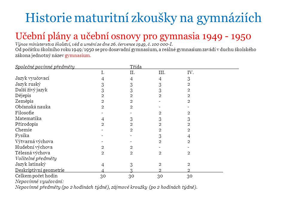 Historie Maturitni Zkousky Na Gymnaziich Ppt Stahnout