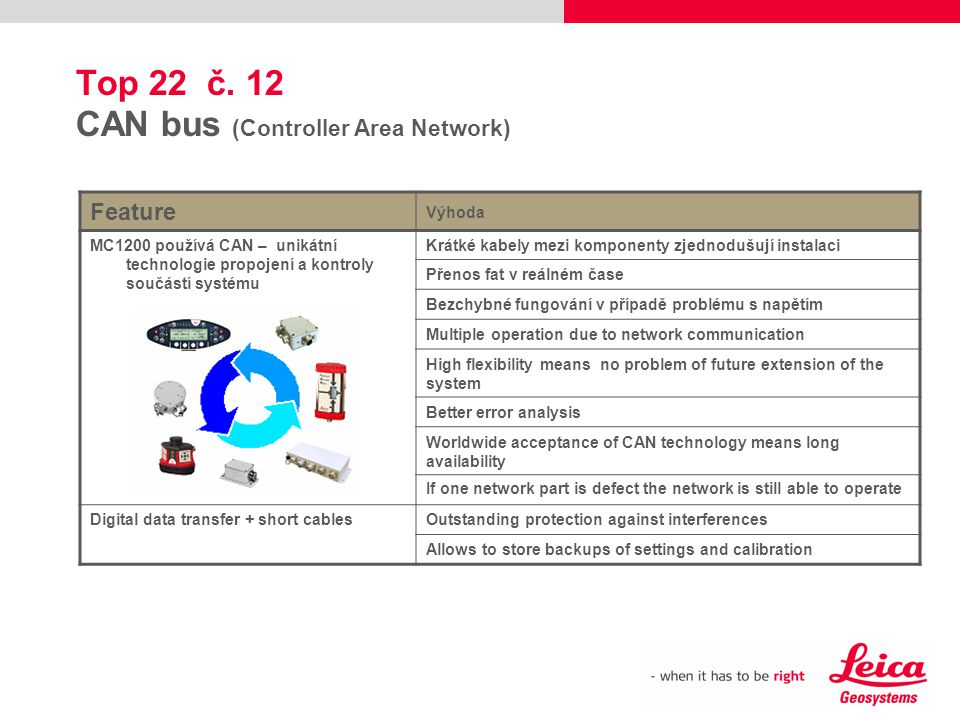 Top 22 č. 12 CAN bus (Controller Area Network)