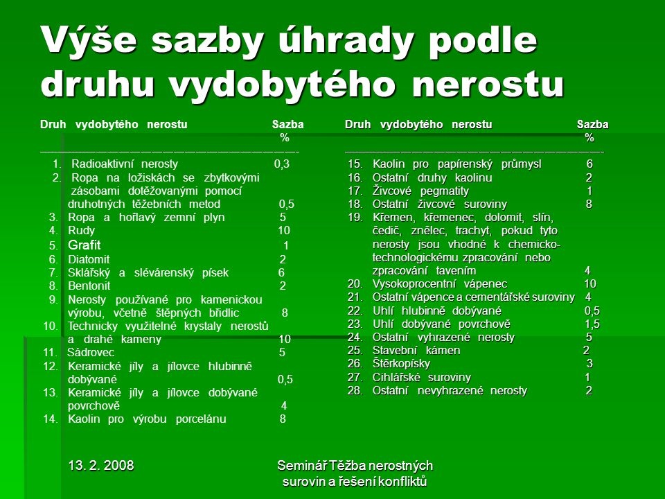Radioaktivní seznamovací metody