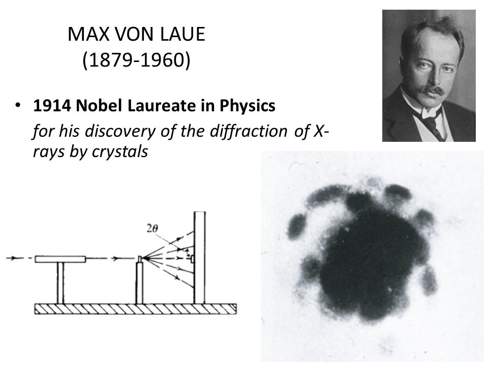 MAX VON LAUE (1879-1960) 1914 Nobel Laureate in Physics