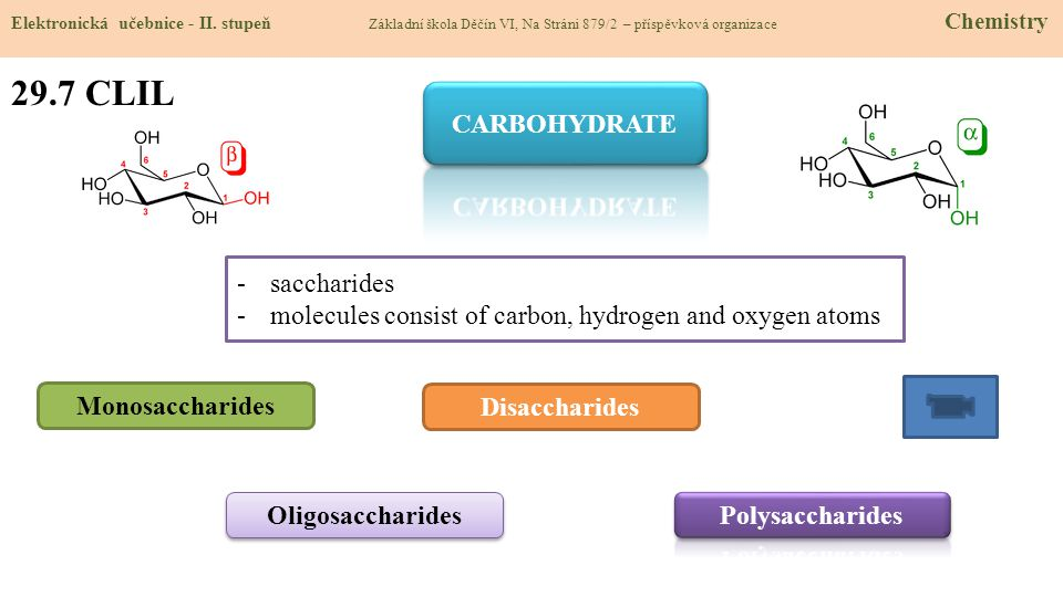 29.7 CLIL CARBOHYDRATE saccharides