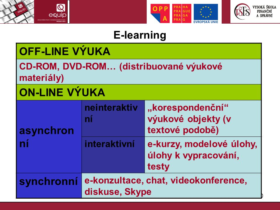 OFF-LINE VÝUKA E-learning ON-LINE VÝUKA asynchronní synchronní