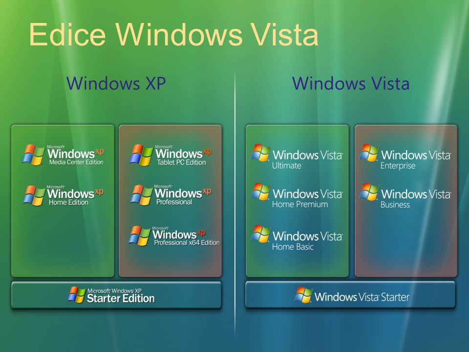 Edice Windows Vista Windows XP Windows Vista 3
