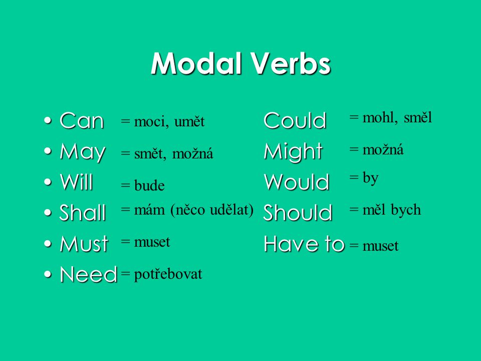 Modal Verbs Can Could May Might Will Would Shall Should Must Have to