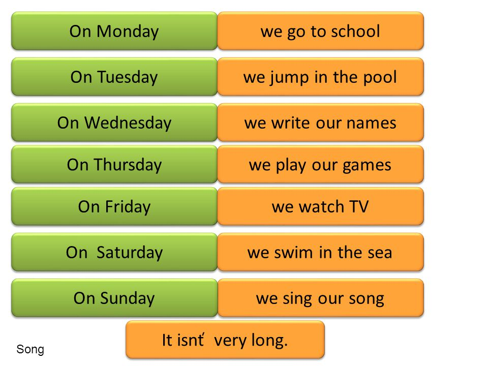 On Monday we go to school On Tuesday we jump in the pool On Wednesday