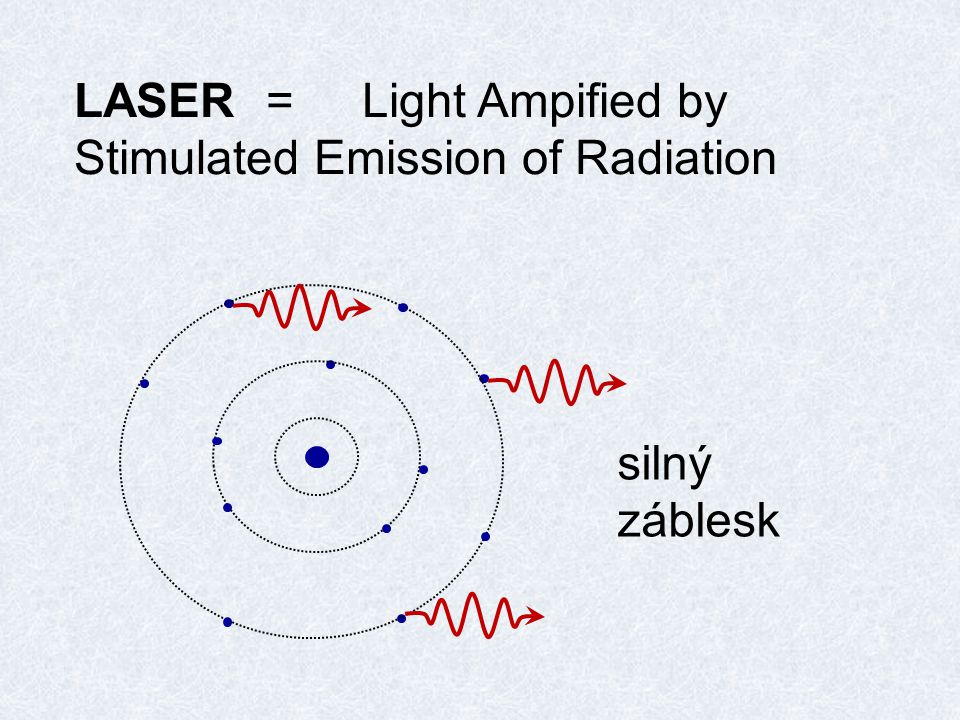 LASER = Light Ampified by Stimulated Emission of Radiation