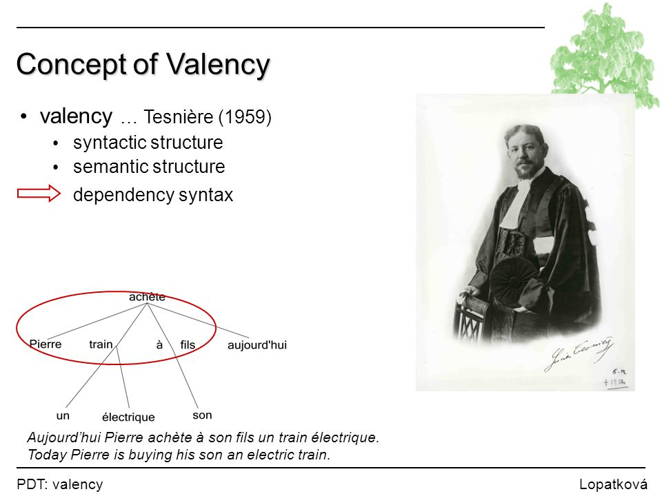 Concept of Valency valency … Tesnière (1959) syntactic structure
