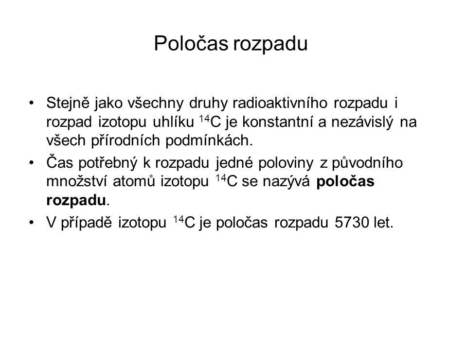 Který radioaktivní izotop se používá při datování uhlíku