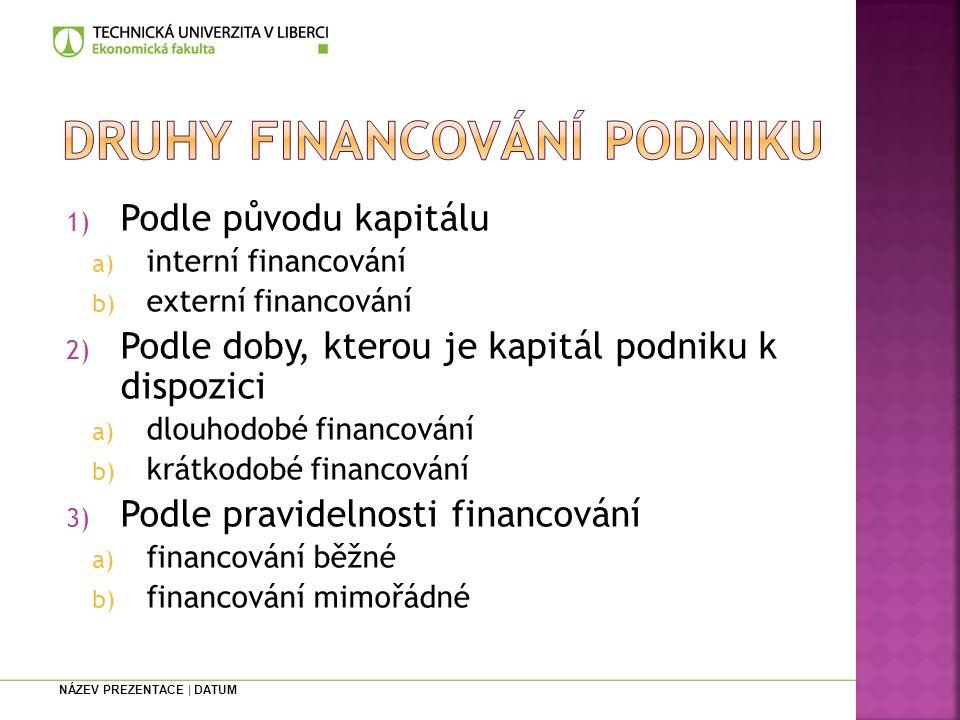 Online půjčky do 2000 zł