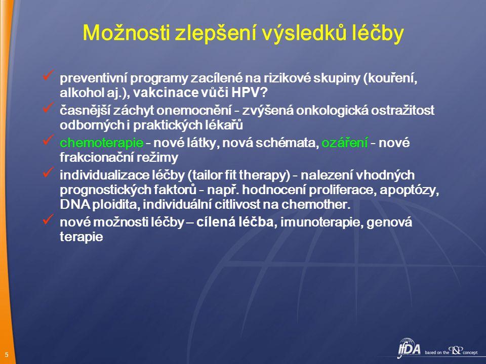Režimy léčby HPV
