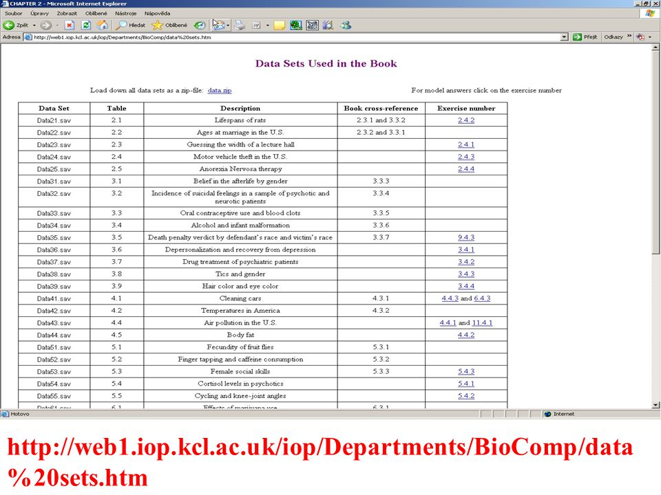 http://web1.iop.kcl.ac.uk/iop/Departments/BioComp/data%20sets.htm