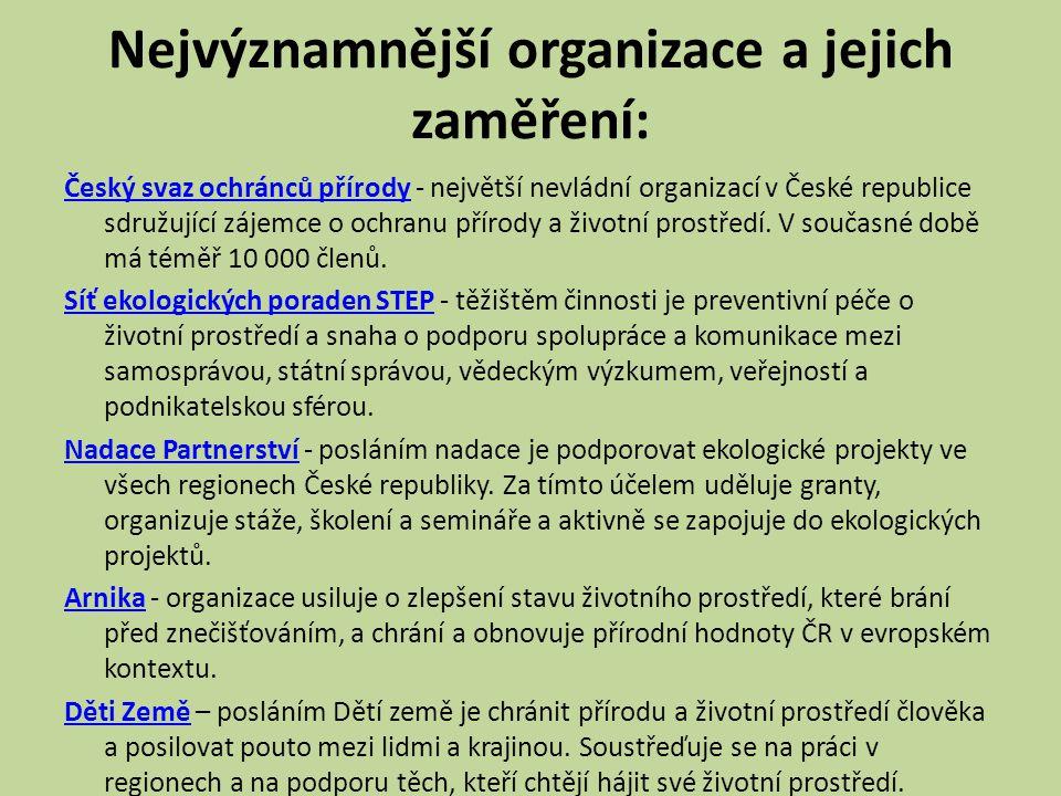 Ochrana životního prostředí organizace