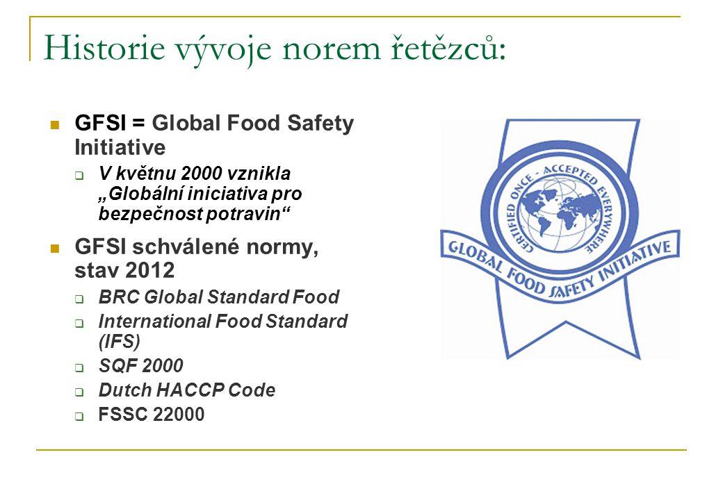 Global food safety initiative pdf