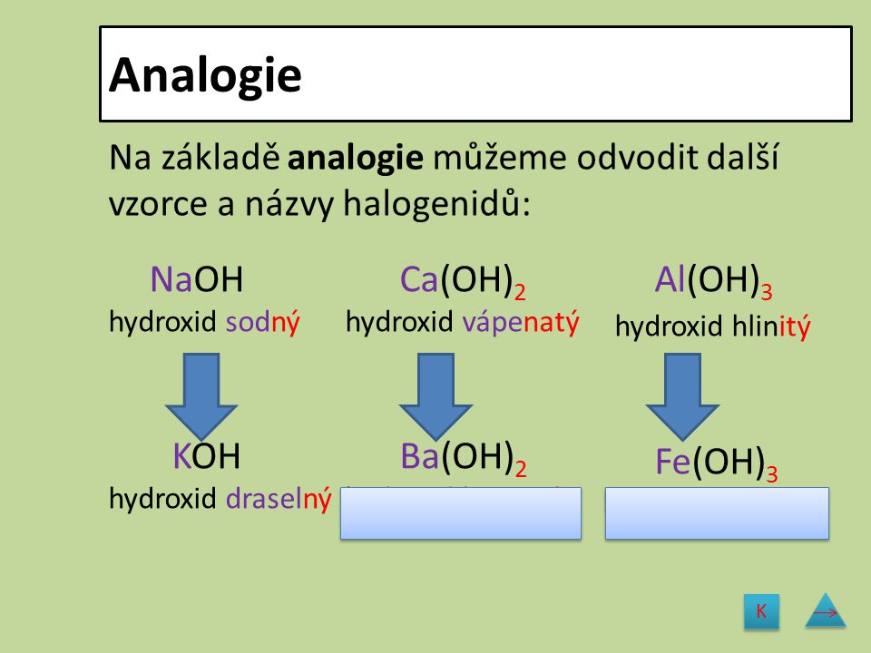 Analogie Ca(OH)2 Al(OH)3 KOH Ba(OH)2 Fe(OH)3