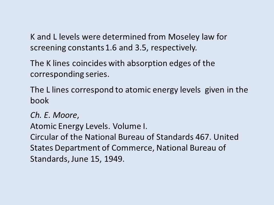 K and L levels were determined from Moseley law for screening constants 1.6 and 3.5, respectively.