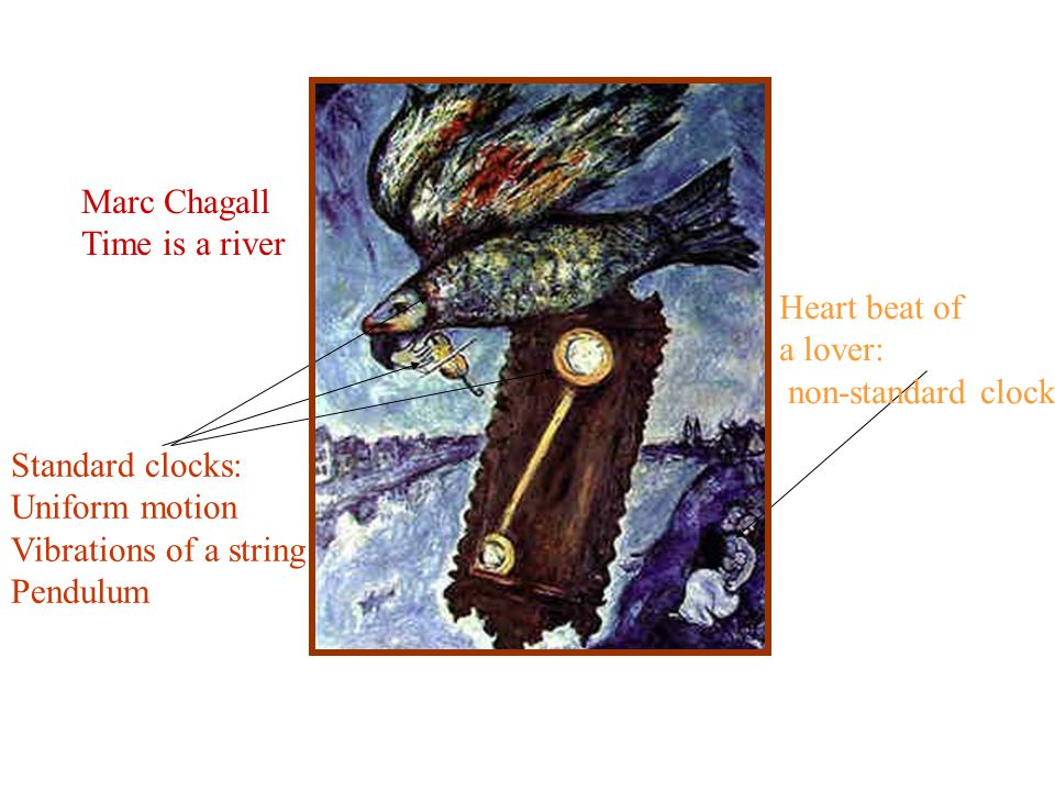 Marc Chagall Time is a river. Heart beat of. a lover: non-standard clock. Standard clocks: Uniform motion.