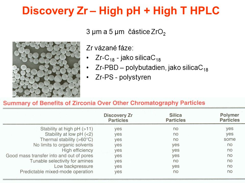 Discovery Zr – High pH + High T HPLC