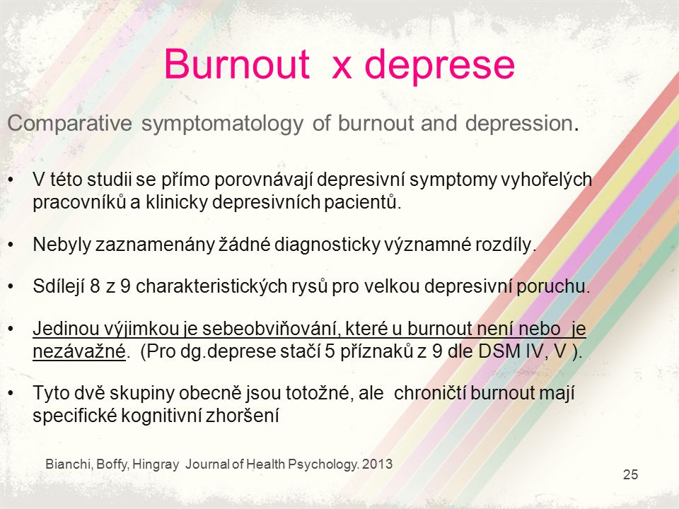 Burnout x deprese Comparative symptomatology of burnout and depression.