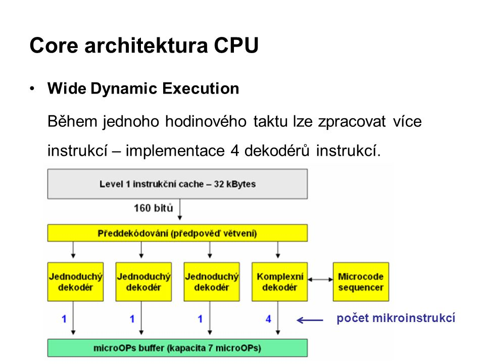 Core architektura CPU Wide Dynamic Execution